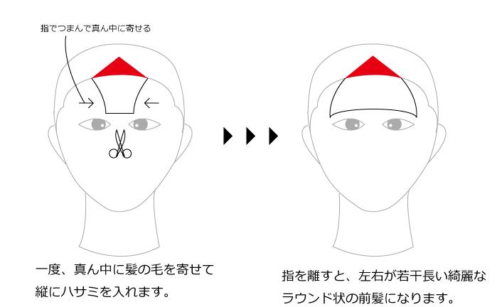 前髪の切り方02